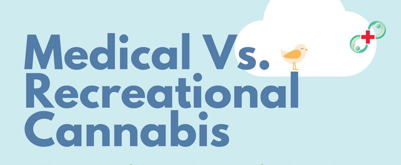 Medical vs Recreational Cannabis
