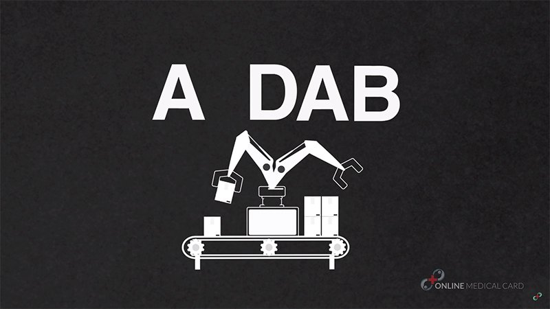 what is dabbing?