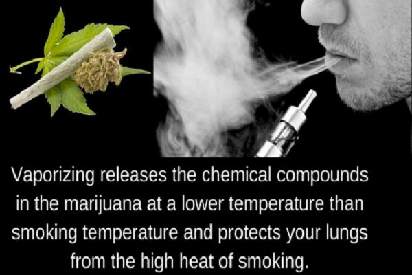 Vaping Medical Marijuana for Health