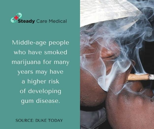 Ways to Use Medical Marijuana